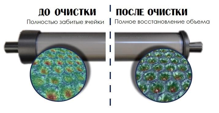Системы очистки анилоксов восстановление ячеек краскопереноса